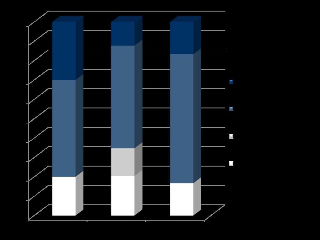 2013-2014 Wells Staff Qualifications