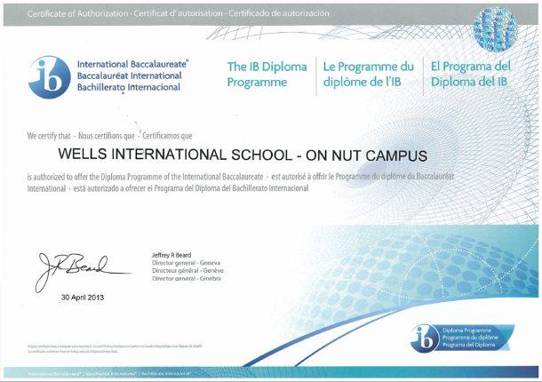 IB Authorization