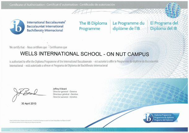 IB Authorization